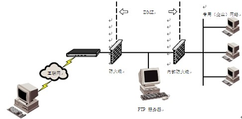 网络安全的基本原理